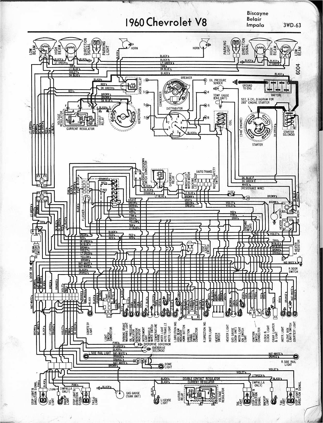 1960 impala wiring diagram
