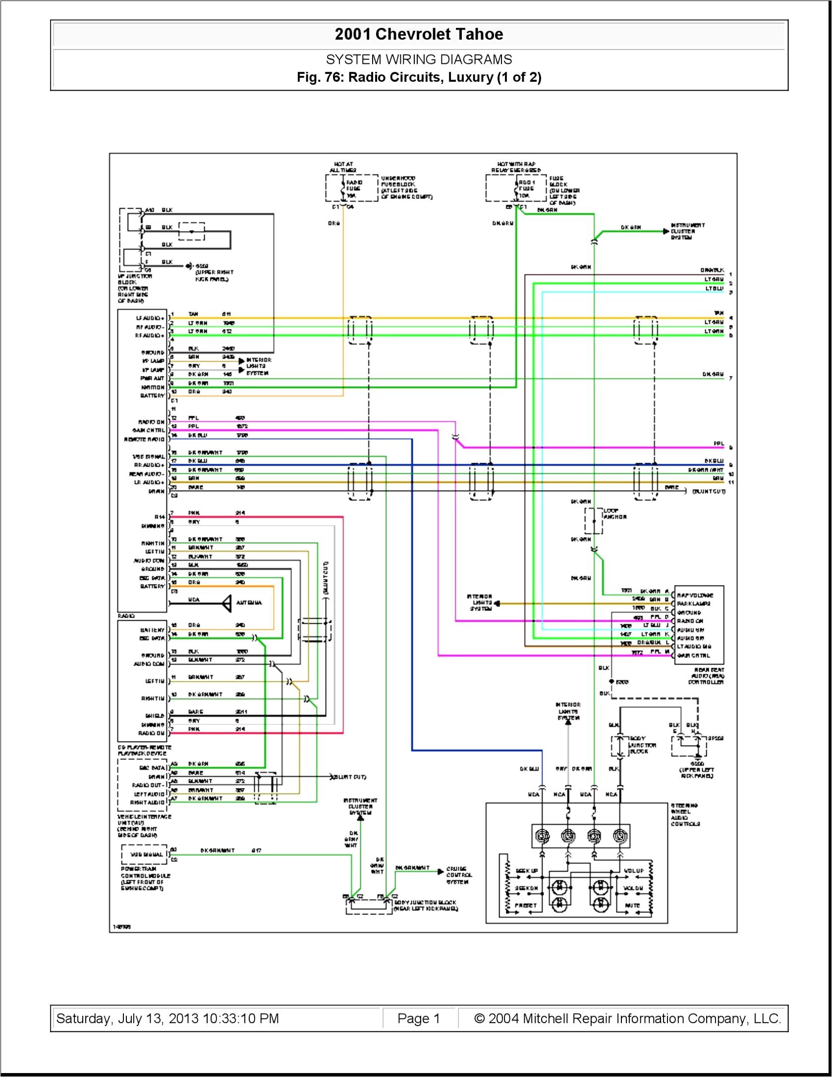 q4 tahoe fuse box map wiring diagram inside 2008 chevy silverado bcm wiring diagram wiring diagram 2008 chevy silverado