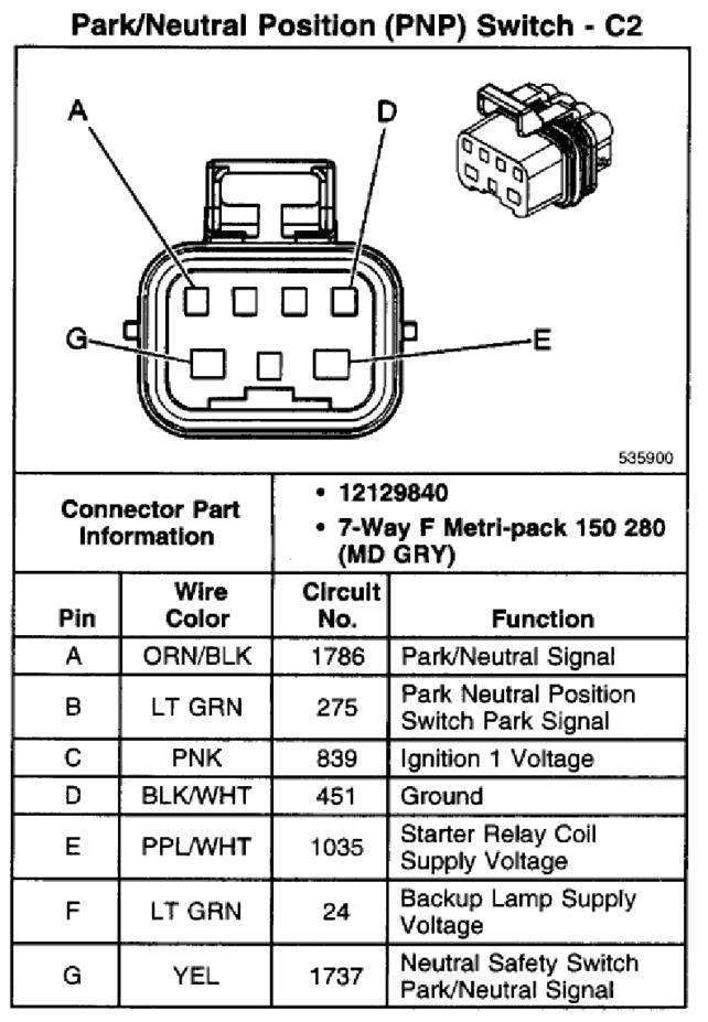 gm neutral safety switch wiring wiring diagram sheet gm 4l60e neutral safety switch wiring diagram 2001