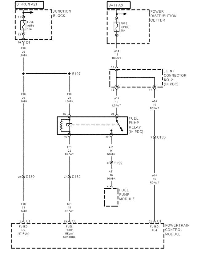 dodge ram questions 1998 dodge truck 1500 can t get fuel pump on 1996 dodge ram 1500 fuel pump wiring diagram dodge ram 1500 fuel wiring diagram