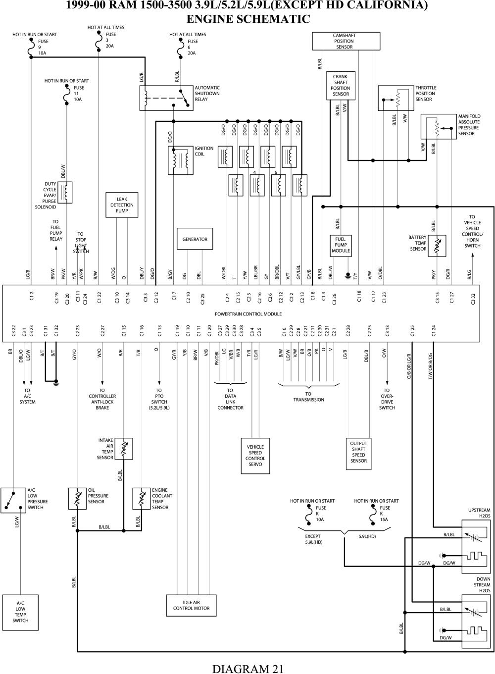 ignition wiring diagram 2004 dodge ram wiring diagram for you 2004 dodge ram 1500 ignition wiring diagram 04 dodge ram ignition wiring