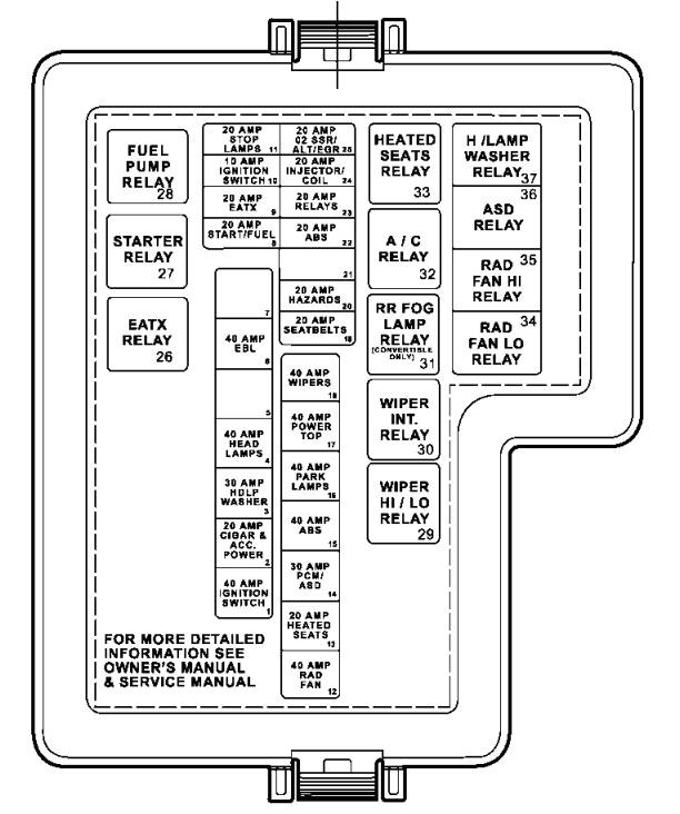 dodge stratus 2004 fuse box diagram auto genius 2004 dodge stratus fuse diagram 2004 stratus fuse diagram