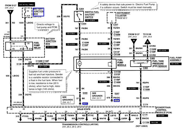2001 f150 wiring diagram wiring diagram list 2001 ford f150 wiring diagram download 2001 f150 wiring
