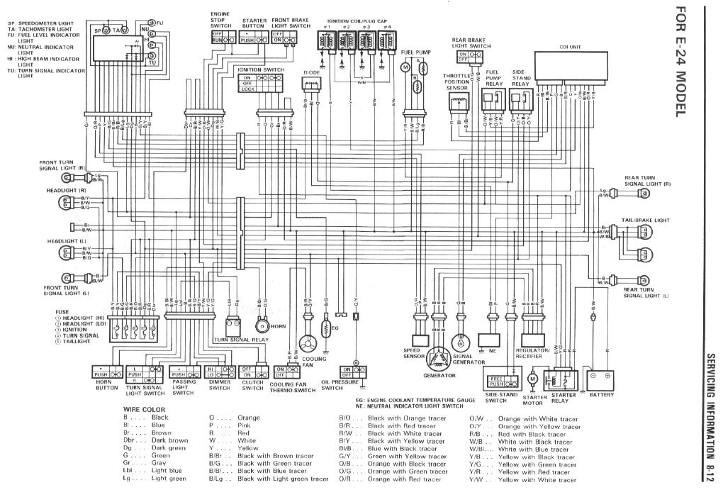 1997 gsx 800 wiring diagram wiring diagram1997 gsx 800 wiring diagram wiring diagram1997 gsxr wiring diagram