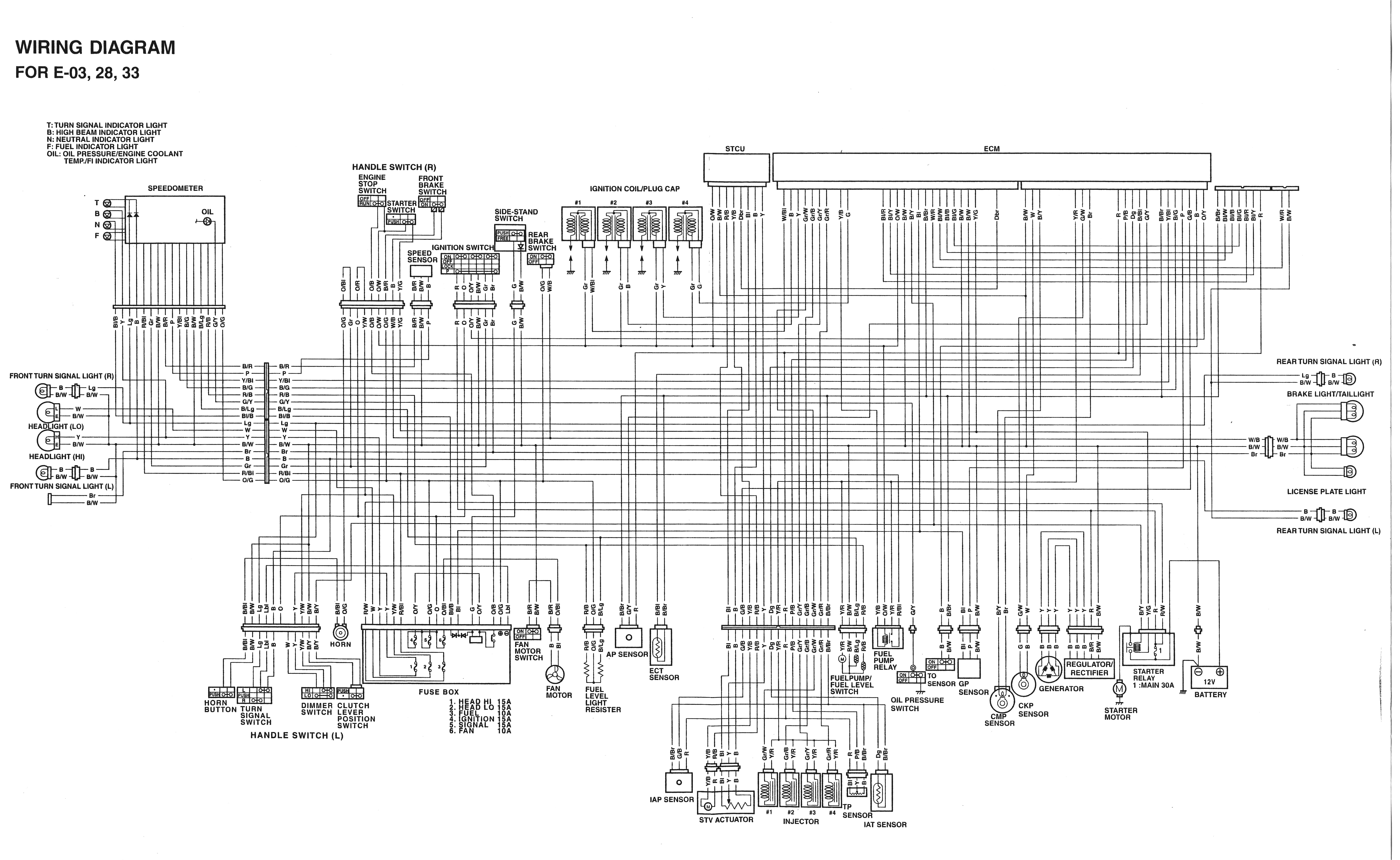 1997 gsxr wiring diagram wiring diagram expert1997 gsxr wiring diagram data wiring diagram 1997 suzuki gsxr