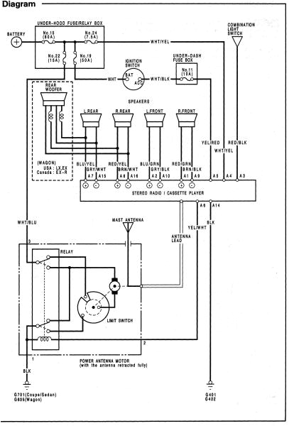 wiring diagram for 1994 honda accord ex wiring diagram article 1994 honda accord ex wiring diagrams