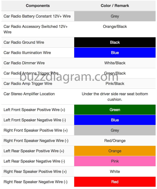 hyundai sonata wire color code diagrams wiring diagram used hyundai getz radio wiring color codes hyundai wiring color codes