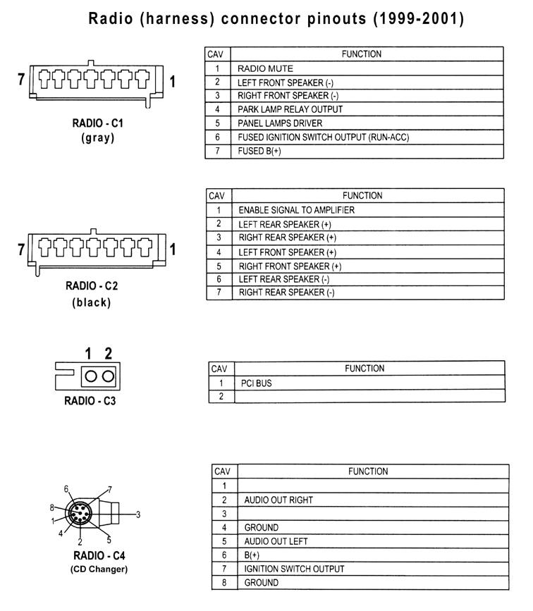 2001 Jeep Grand Cherokee Radio Wiring Diagram Jeep Grand Cherokee Radio Wiring Diagram Wiring Diagram New