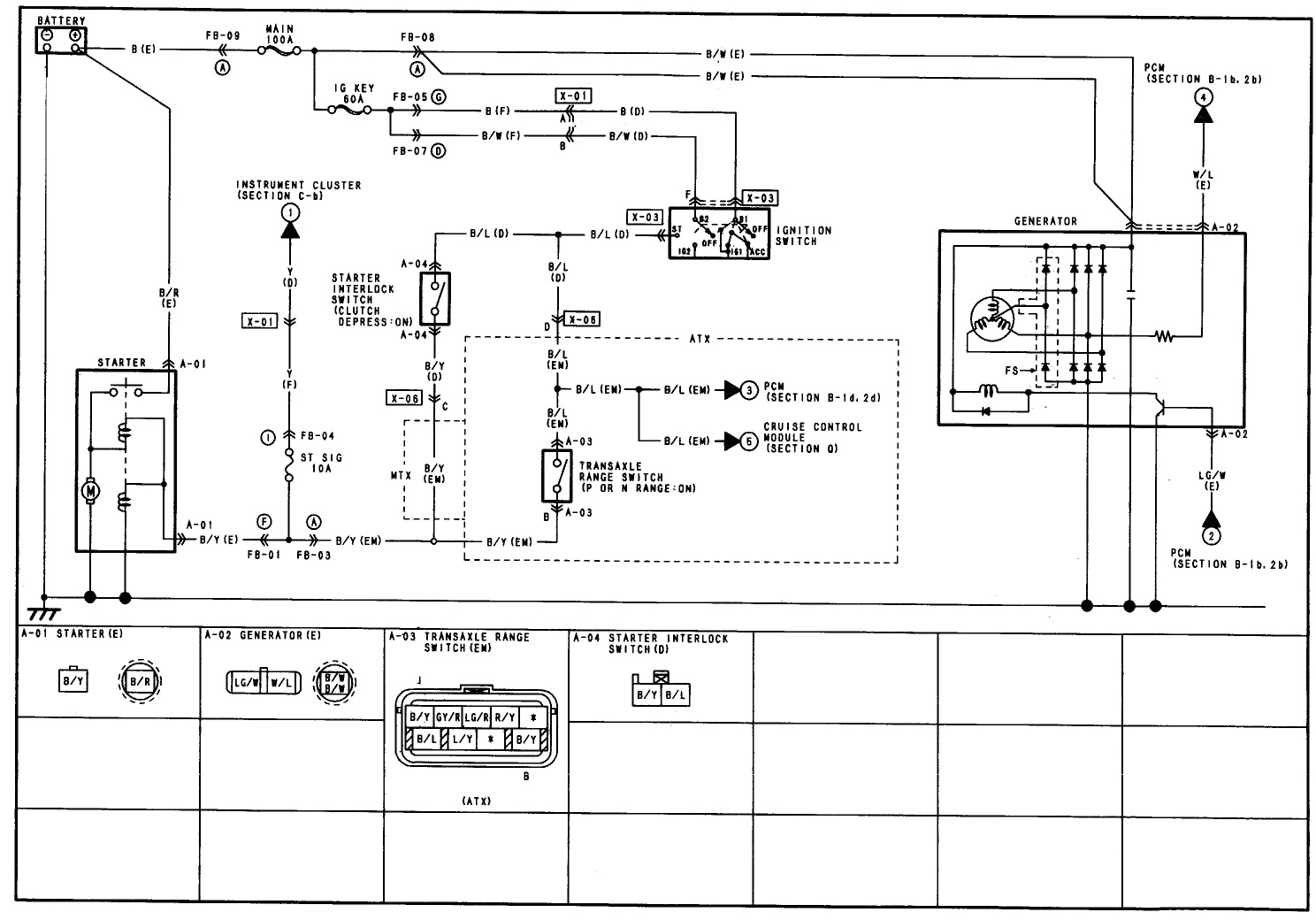 1995 mazda protege wiring wiring diagram sys