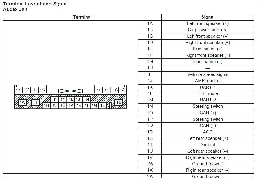 2001 Mazda Protege Stereo Wiring Diagram Mazda Stereo Wiring Diagram Wiring Diagram Technic