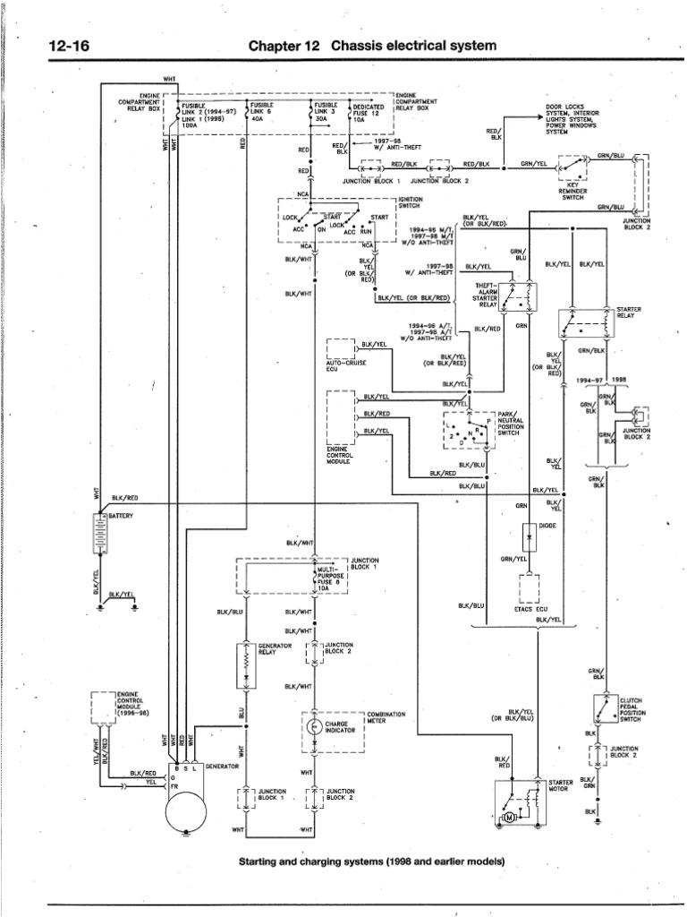wiring diagram 1999 mitsubishi eclipse wiring diagram list