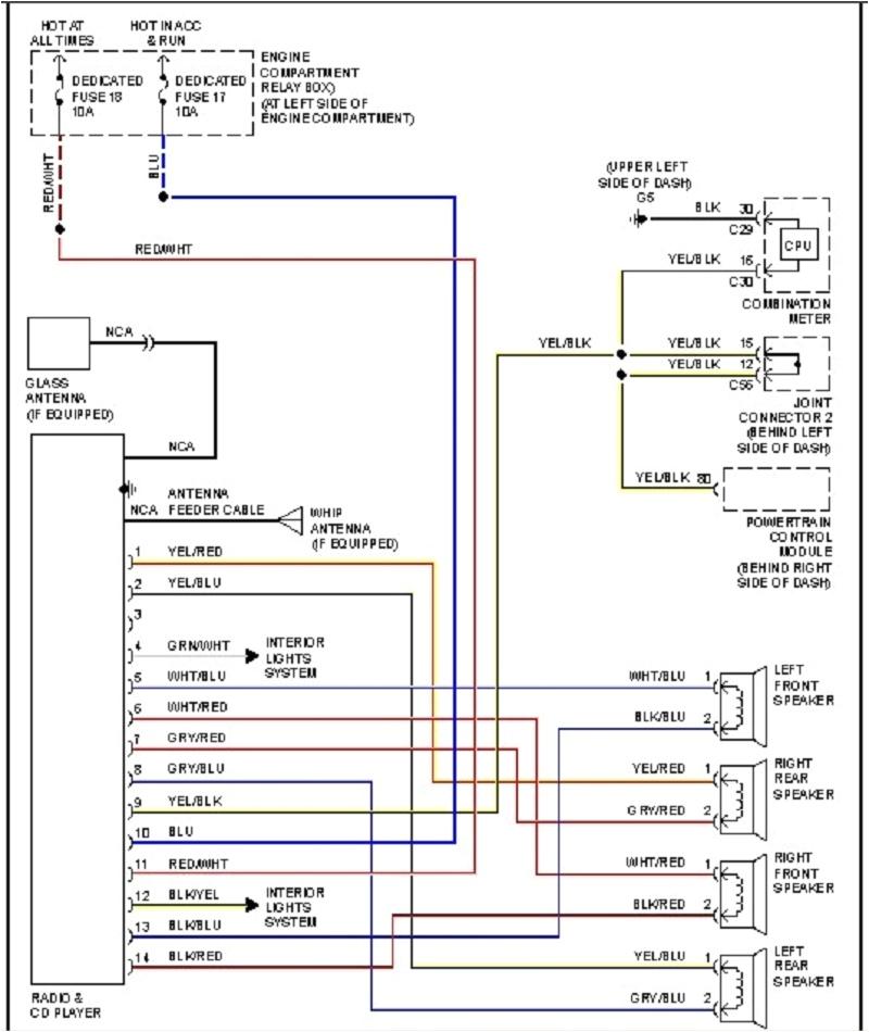 2001 Mitsubishi Galant Wiring Diagram Speaker Wire Diagram 99 Eclipse Wiring Diagram Centre