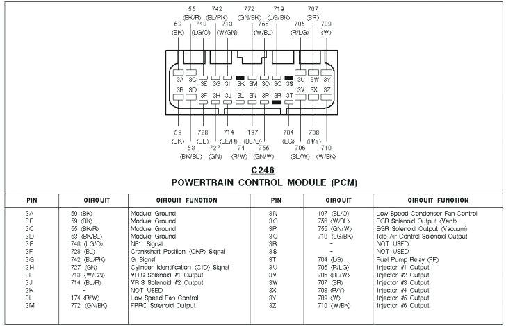 95 saturn radio wiring color code schema diagram databasesaturn radio wiring color code wiring diagram ebook