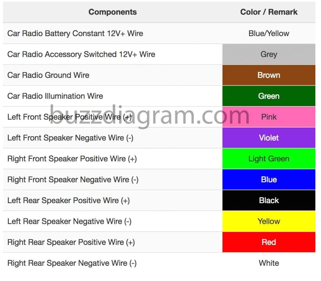 2001 toyota solara stereo wiring wiring diagram article review01 camry radio wiring harness diagram wiring diagram