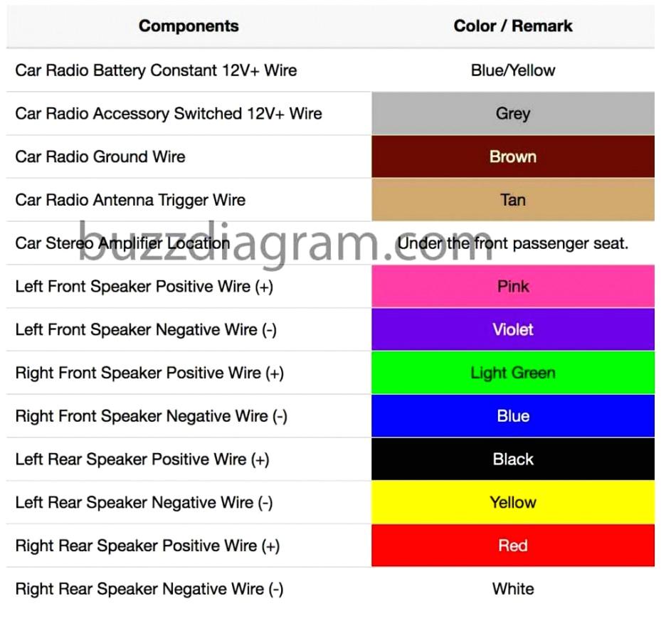 toyota stereo wiring