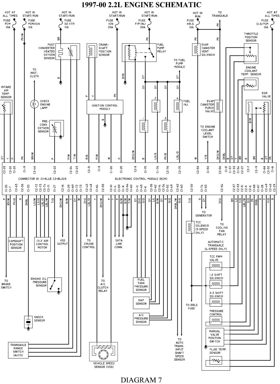 2000 chevy cavalier starter wiring diagram free download wiring 1997 chevy cavalier electrical diagrams wiring diagram