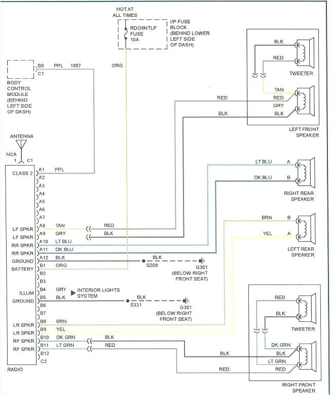 cavalier headlight wiring harness wiring diagram list 2000 chevy cavalier headlight wiring diagram