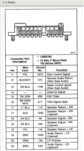 2000 chevy venture radio wiring diagram