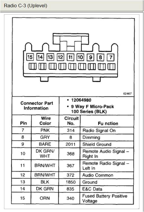 2002 impala radio wiring diagram wiring diagram perfomance mix 2002 impala radio wiring harness wiring diagram