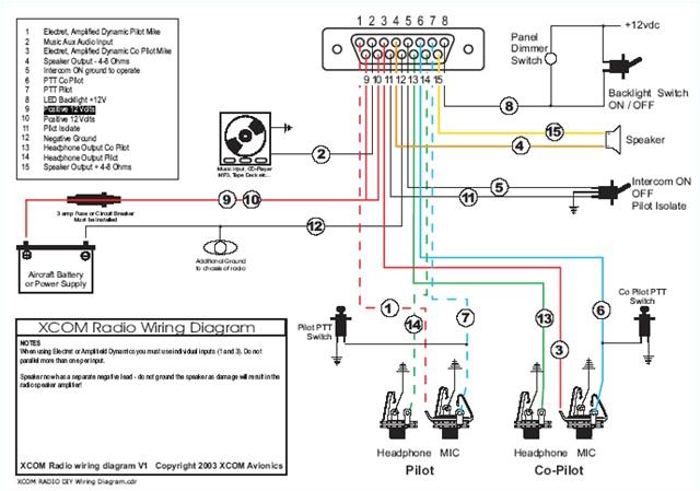 2002 honda civic ac wiring diagram wiring diagram centre 2002 honda civic ex ac wiring diagram 2002 honda civic ac wiring diagram
