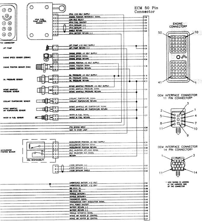 1998 dodge ram 2500 wiring harness wiring diagram centre 2002 dodge ram 2500 trailer wiring diagram 2002 dodge ram 2500 wiring diagram