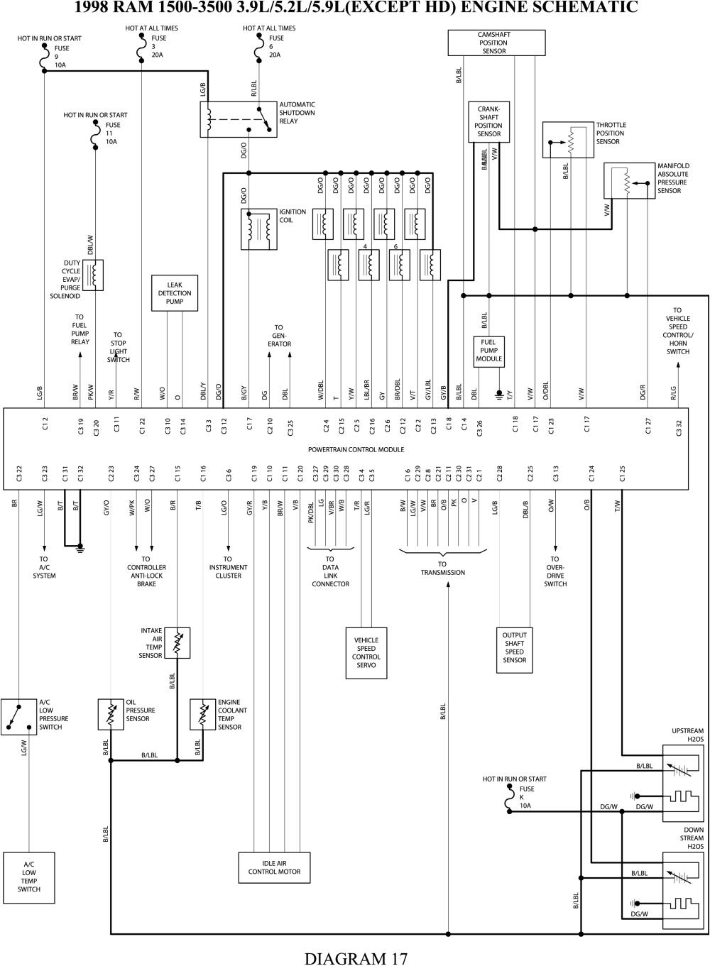 repair guides wiring diagrams wiring diagrams autozone com 1998 dodge dakota headlight wiring diagram 98 dodge dakota wiring diagram