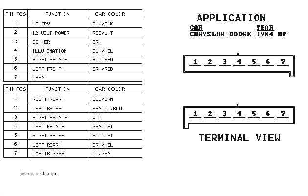 wiring diagram for chrysler radio wiring diagram expert chrysler radio wire diagram chrysler radio wiring