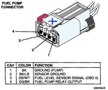 dodge fuel pump diagram wiring diagram structure 2004 dodge ram 2500 diesel fuel pump wiring diagram 2004 ram fuel pump wiring diagram