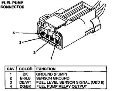 what are the wires on dodge dakota fuel pump pigta 2010 02 07 164326 pump c