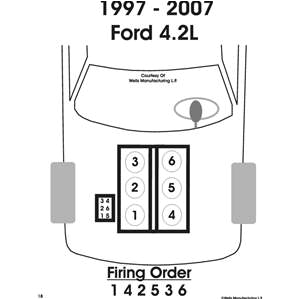 putting plug wires on a 1997 ford explorer awd that has no wires need diagram for placement