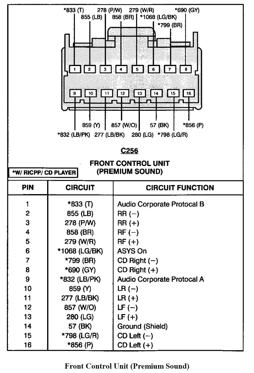 2002 Ford Focus Radio Wiring Diagram from autocardesign.org