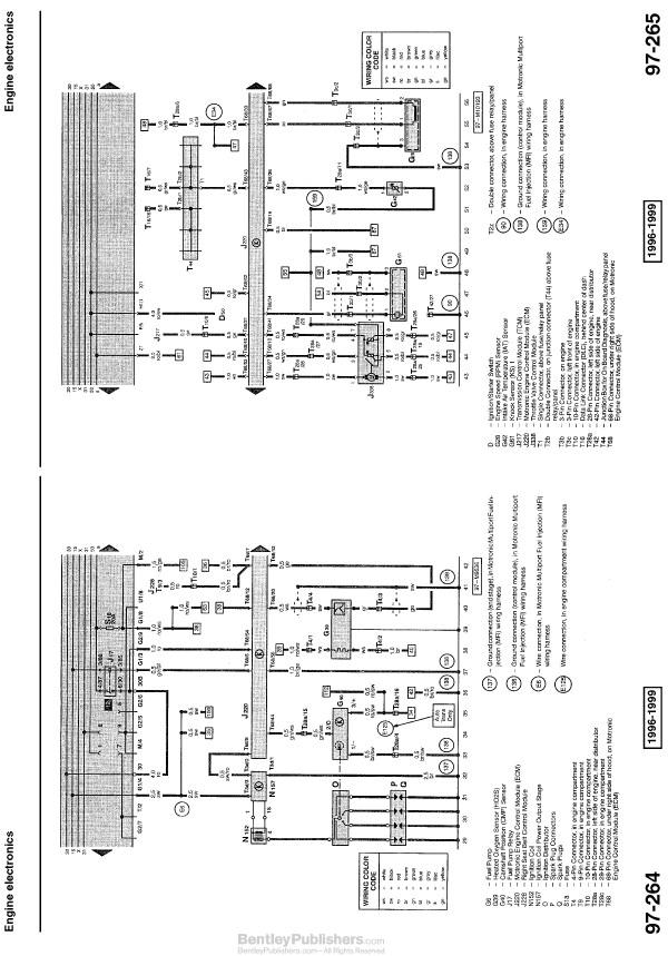1996 vw cabrio wiring diagrams wiring diagram structure 95 jetta wiring diagram wiring diagram mega 1996