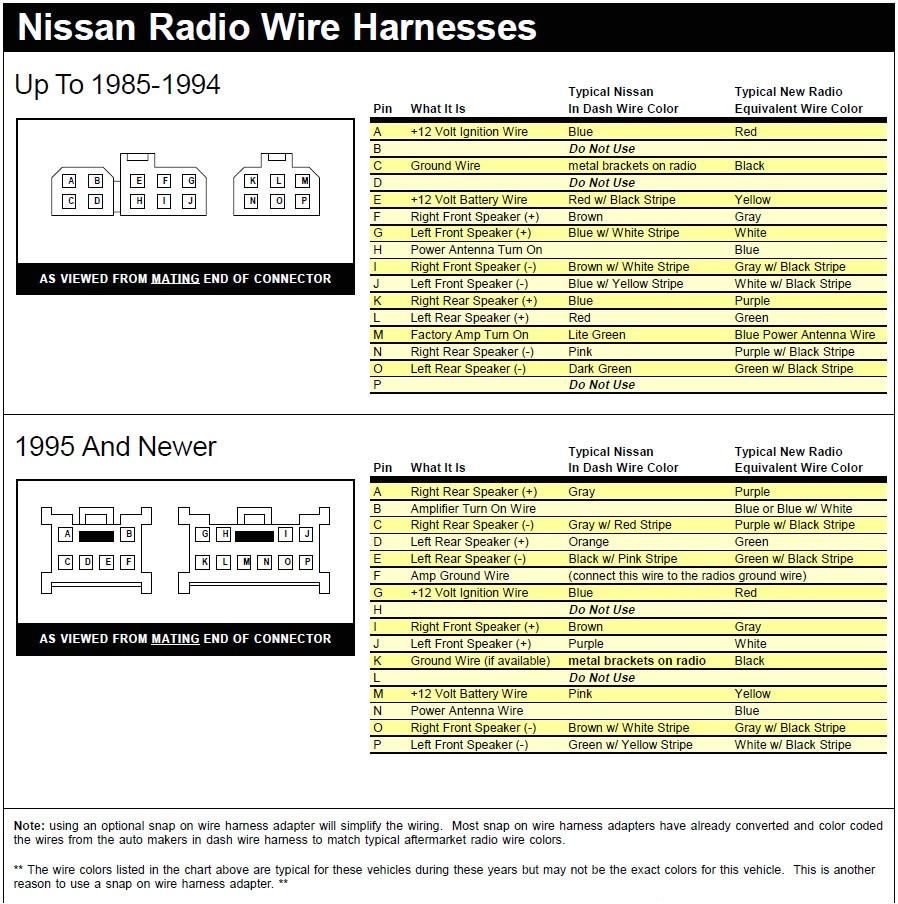 2001 nissan radio wiring harness diagram wiring diagram expert nissan versa radio wiring diagram nissan radio wiring diagram