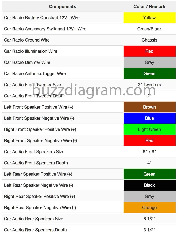 2002 Nissan Xterra Radio Wiring Diagram Stereo Wiring Diagram Nissan Wiring Diagram Mega