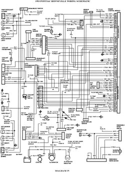 pontiac bonneville wiring schematic click image to see an enlarged view