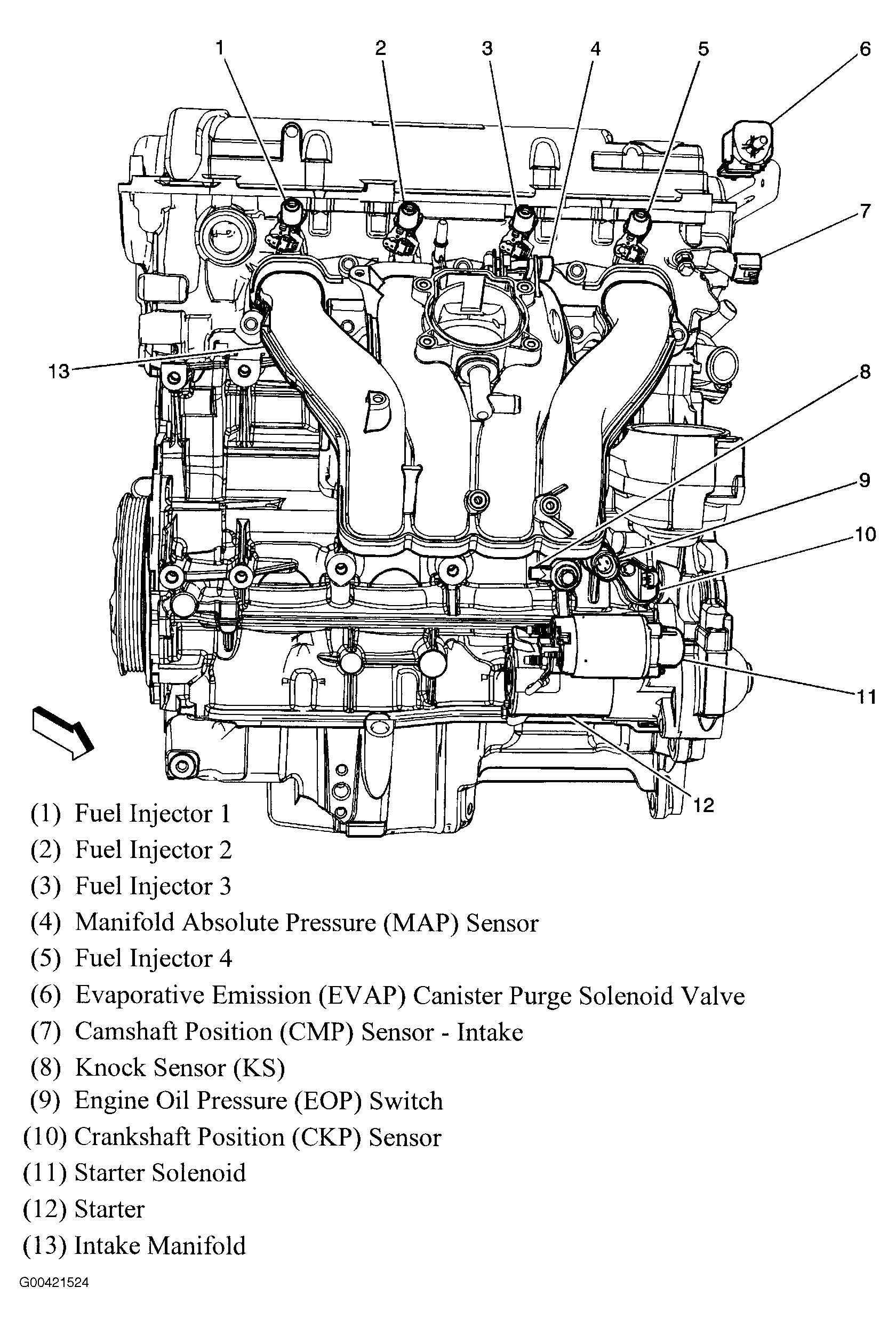 2002 pontiac grand prix intake manifold gasket diagram wiring 2002 pontiac grand prix intake manifold gasket diagram wiring