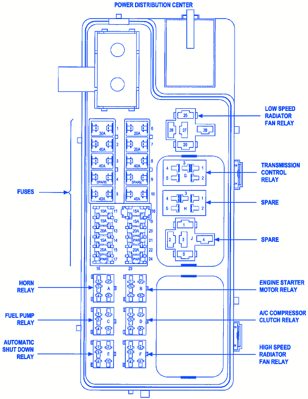 wiring diagram for pt s wiring diagram wiring diagram for pt s