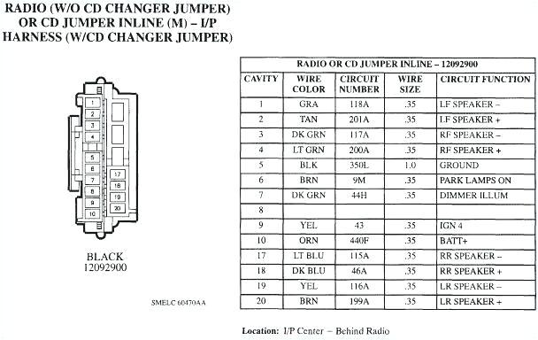 1997 saturn sl1 fuse diagram wiring diagram mega 1994 saturn radio wiring diagram