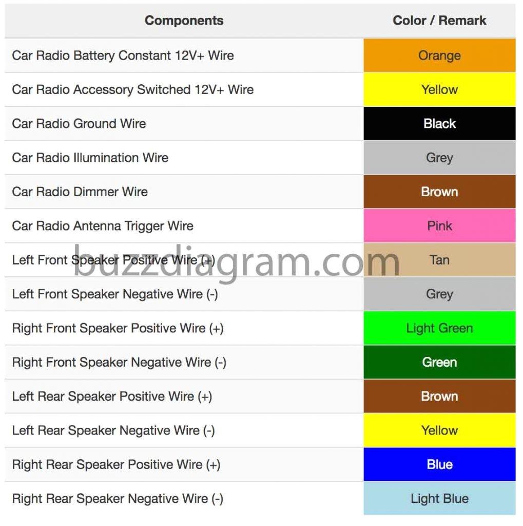2007 buick lacrosse radio wiring wiring diagram expert 2007 buick lacrosse stereo wiring buick lacrosse speaker wiring