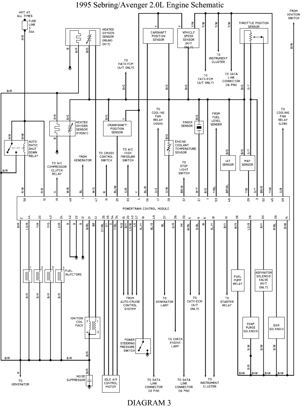 wiring diagram for 2001 chrysler sebring wiring diagram toolbox 2002 chrysler sebring ignition wiring diagram