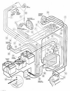 golf cart wiring diagrams a we added several wiring diagrams for ezgo amp cc on our site for your benefit