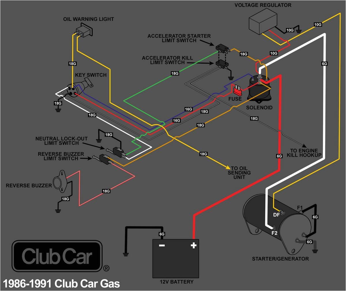 gas club car wiring diagrams wiring diagram for 1996 gas club car golf cart gas club car golf cart wiring diagram