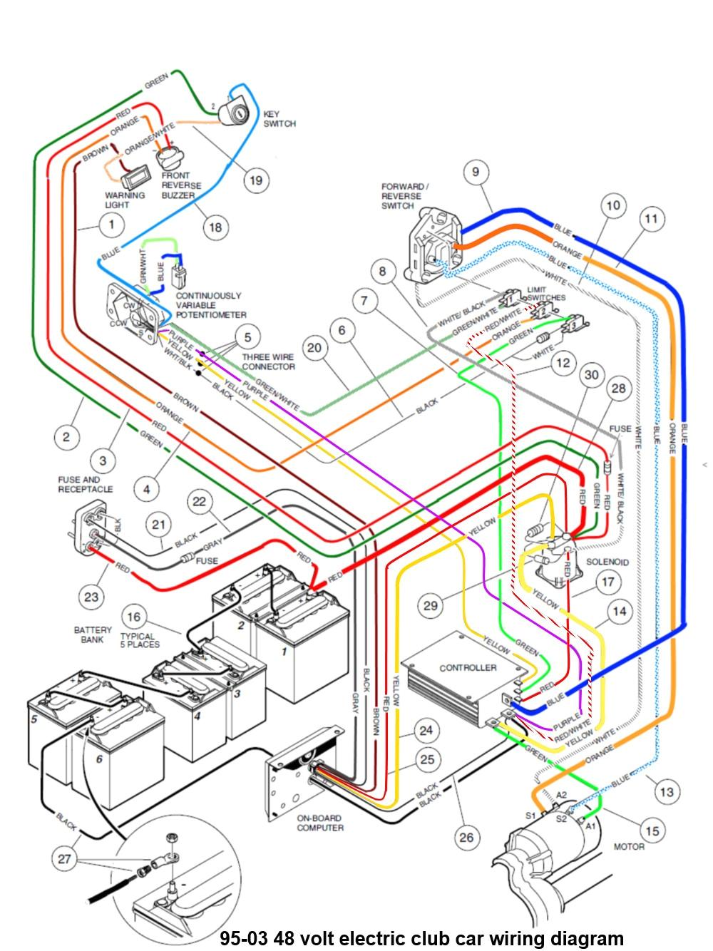 2003 Club Car Ds Wiring Diagram Wiring Diagram Club Car 2000 Wiring Diagram for You