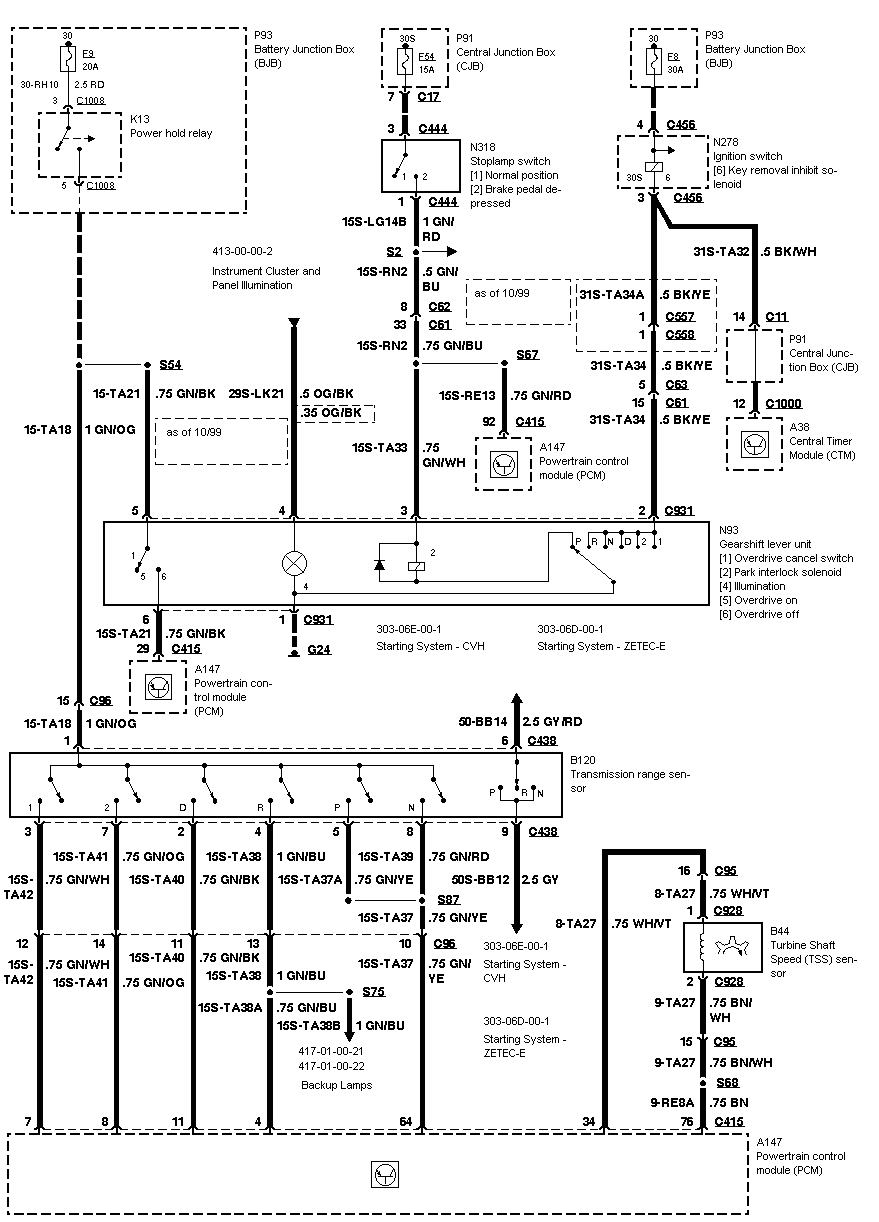 ford focus wiring wiring diagram for you 2001 ford focus headlight wiring harness 2001 ford focus wiring harness