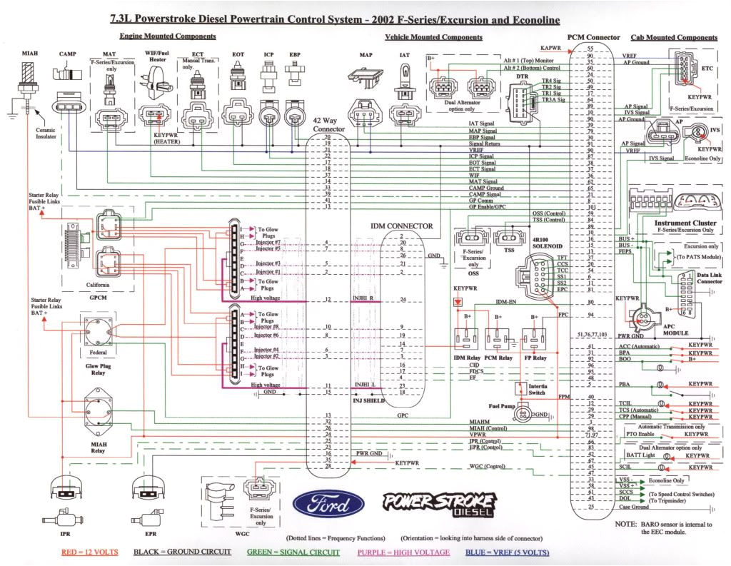 2003 ford f 250 wire diagram fuse wiring diagram expert 2003 ford f250 super duty wiring diagram 2003 ford super duty wiring diagram