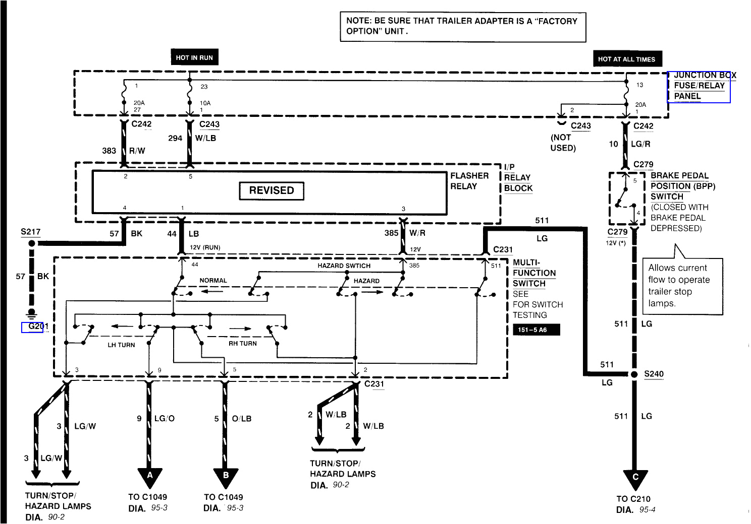 wiring diagram for ford f250 wiring diagram centre 2003 ford f350 trailer wiring harness blog wiring