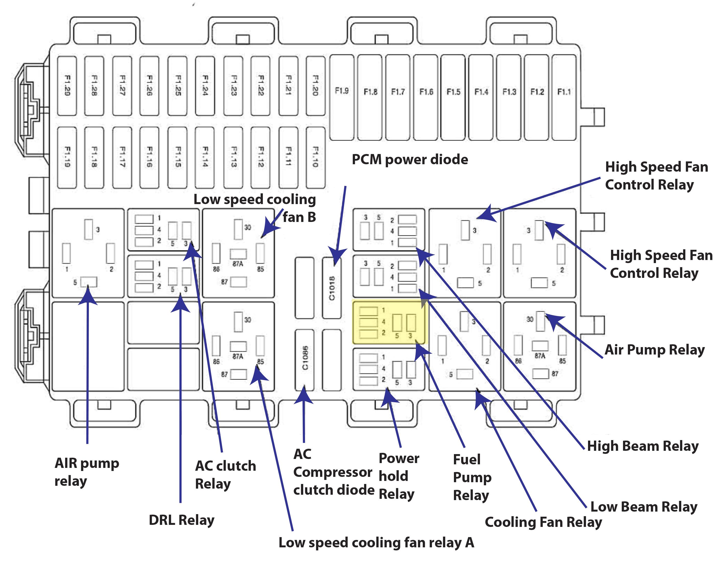 2003 ford focus fuse box diagram wiring schematic wiring diagram today 2003 ford focus fuse box diagram wiring schematic