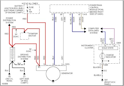 2012 ford focus alternator wiring electrical wiring diagram focus mk2 wiring diagram focus wiring diagram