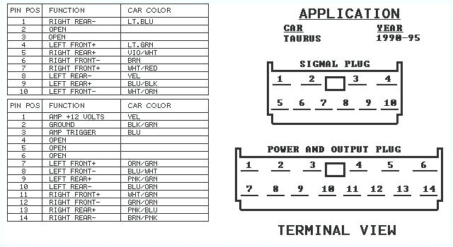 01 ford taurus ses wiring wiring diagram sheet 2001 ford taurus ses radio wiring 01 ford taurus ses wiring