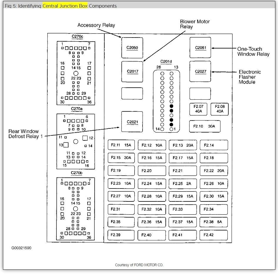 2003 taurus fuse box wiring diagram name 2003 ford taurus fuse box diagram 2003 ford taurus fuse panel diagram